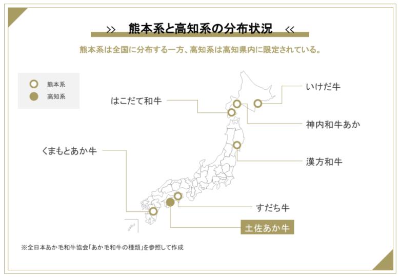 熊本系と高知系のあか牛の分布